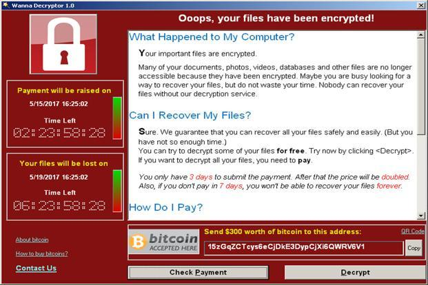 Ransomware Cyber-Kinetic