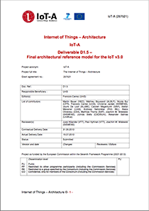 IoT-A-Architectural-Reference-Model-for-the-IoT